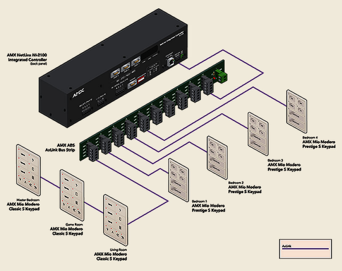 Amx Mio Prestige S Bl Fg5798 01bl Modero Supports Up Mlo Wiring Diagram Image Gallery
